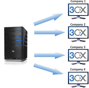 3CX Cloud Server